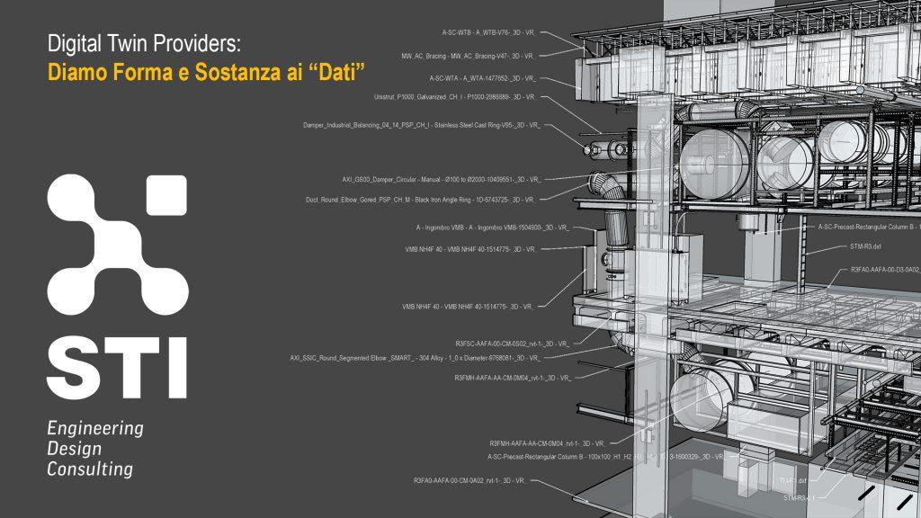 digital twins provider - STI engineering